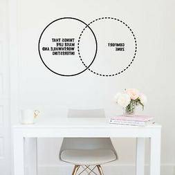 Vinyl Wall Art Decal - Comfort Zone - 20* x 33* - Modern Mot
